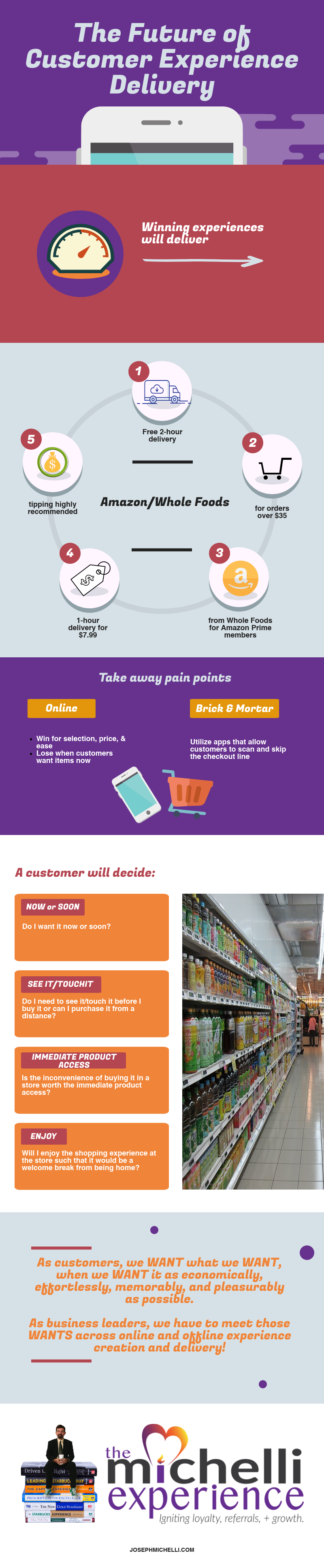 customer experience, infographic