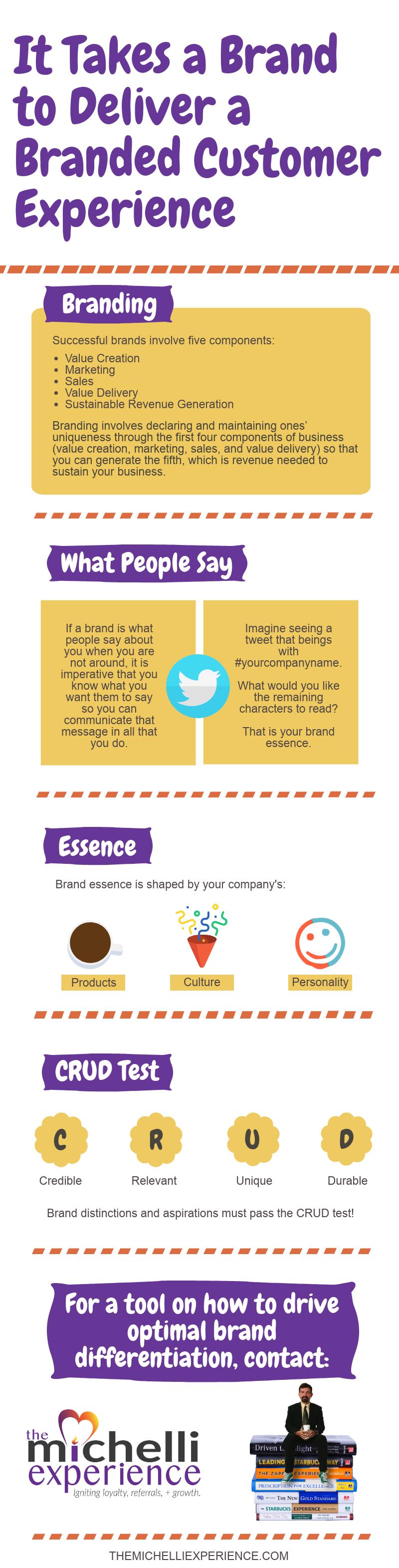 branded customer experience, customer experience