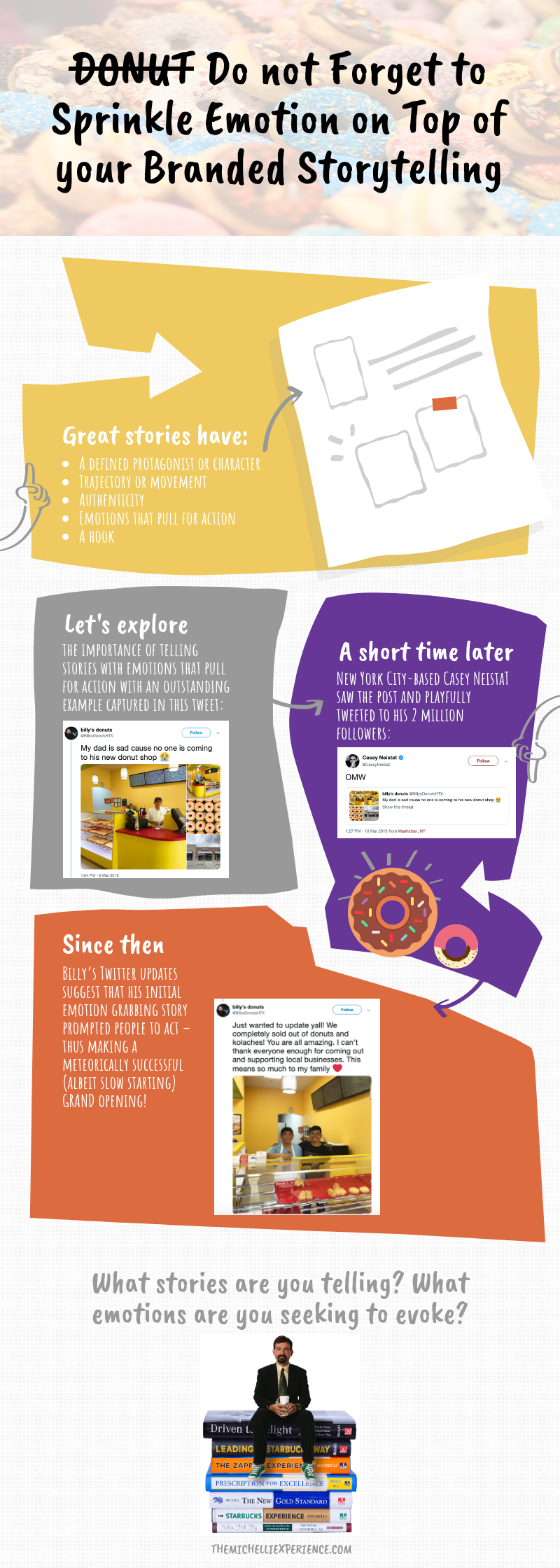 infographic, storytelling