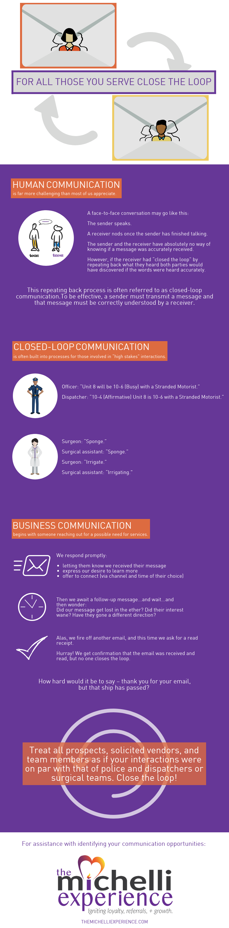 closed-loop communication, infographic, business communication, communication skills, email communication, email etiquette